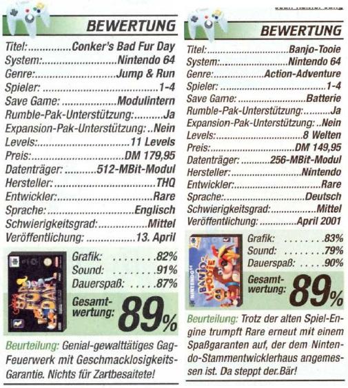 Conker Banjo N Zone N64 Spiel Preis früher