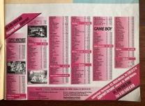 Doch auch Mitwerber wie die Playcom GmbH schalteten Anzeigen im Magazin. Fun Vision Nr. 10 (Dezember 1994).